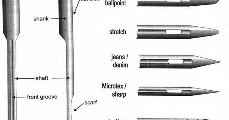 Hvilken nål til symaskiner? En liten symaskinnål guide